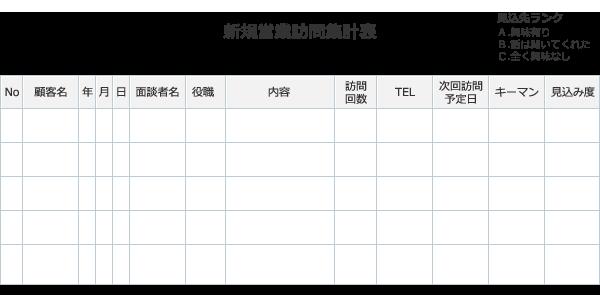 図:新規営業訪問集計表